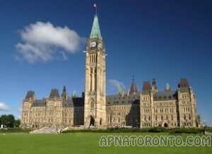 Canadian System of Government